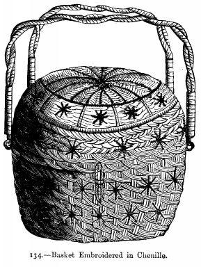Basket Embroidered in Chenille.