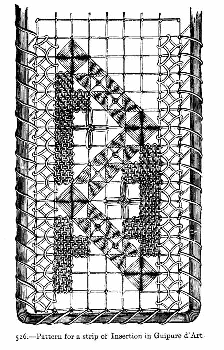 Pattern for a strip of Insertion in Guipure d'Art.