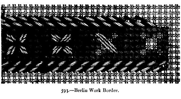 Berlin Work Border.