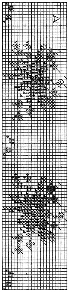 Flower #1 Chart Pattern