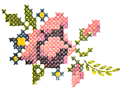 Flower #3 Chart Pattern
