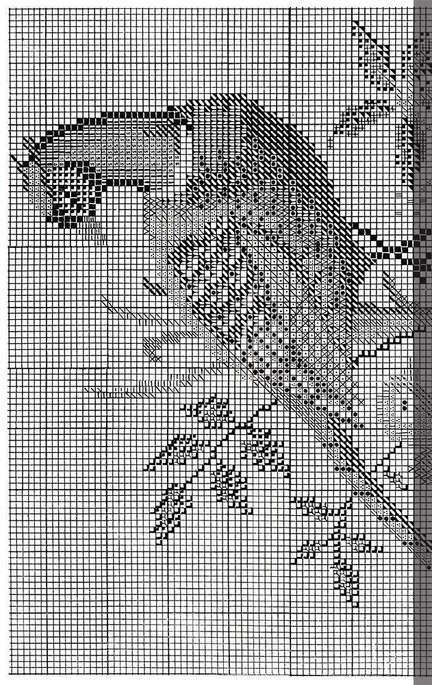 The Pheasants Chart Pattern