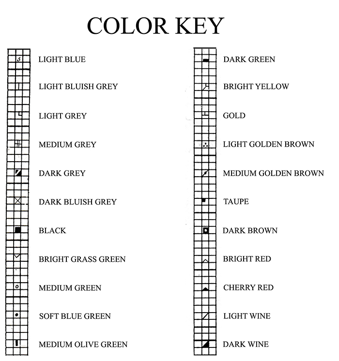 Locomotive Chart Pattern