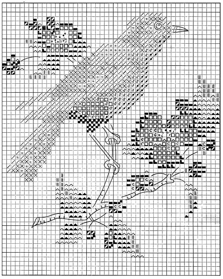 Bluebird Chart Pattern