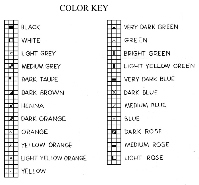 Well-Known Birds Color Key Chart