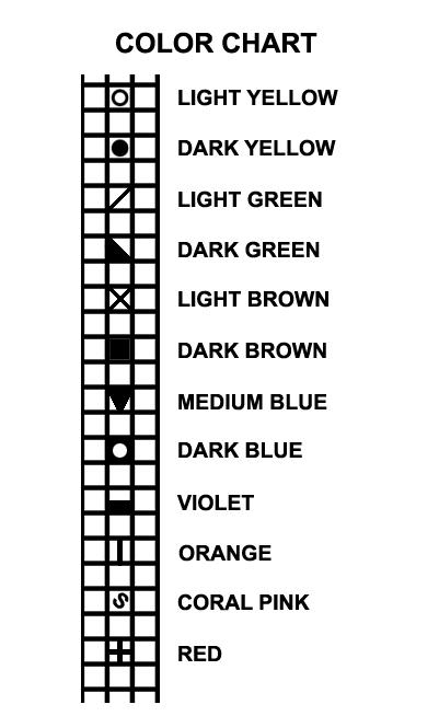 McCall's #628, Fruit Motifs Color Chart