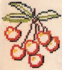 Cherries Chart Pattern
