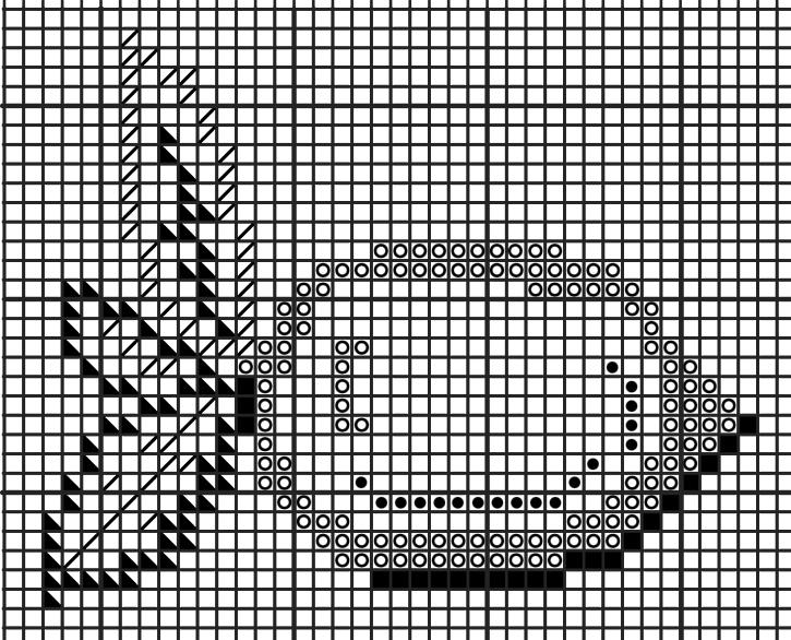 Lemon Chart Pattern