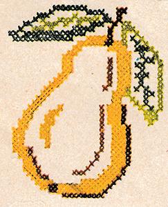 Pear Chart Pattern