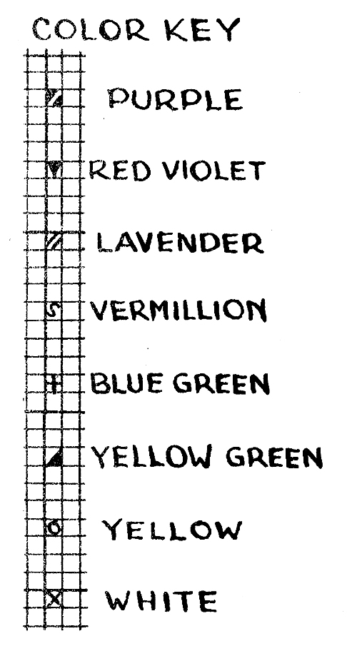 Pansy Chart Color Key