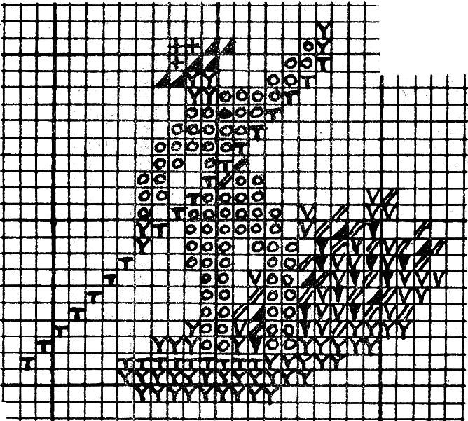 Gondola Ride Pattern