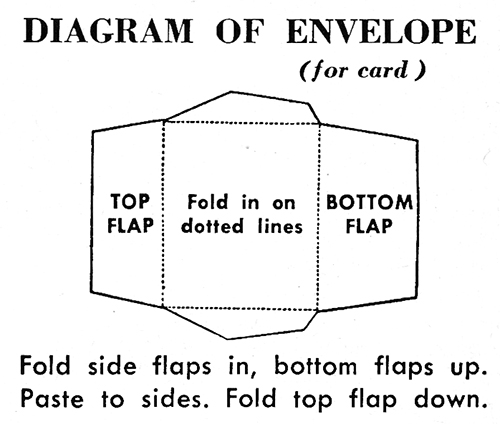 Folders for Handkerchiefs diagram