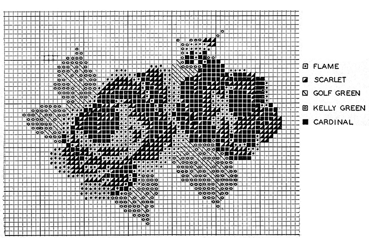 Victorian Cross Stitch Chart